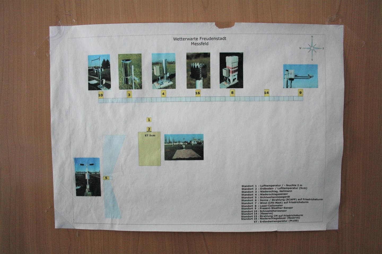 http://www.wetterstation-leutenbach.de/Bilder/comp_1.jpg